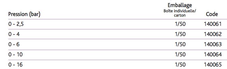 Manomètre à bain de glycérine axial à cadran Ø63, raccord G1:4 et bec