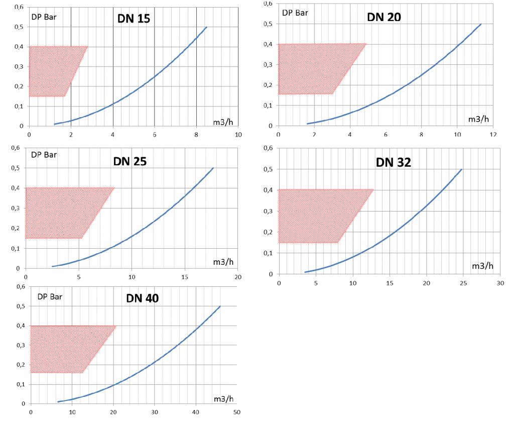 Fiche-technique-Clapets-antipollution-1.png tableaux