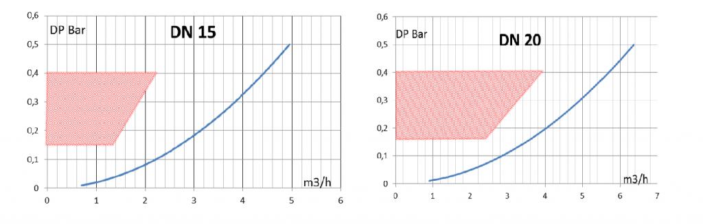 Fiche-technique-Clapets-antipollution-2.png gt