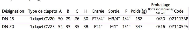 Modeles coudés Option 2 purgeurs axiaux 1_4