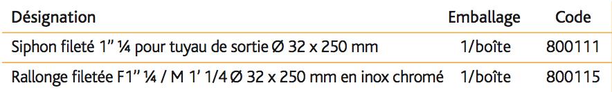 Siphon complet en ABS chromé Modèle MINI ALL
